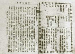 《安徽俗话报》第一期目录